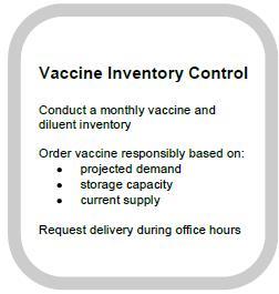 Vaccine Inventory Control 4